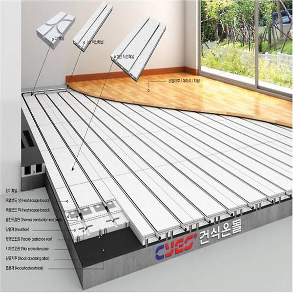 Ondol Module System Thermal Storage Type Ondol Module Floor Heating - Types of in floor heating systems